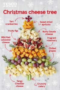 Christmas Charcuterie Ideas